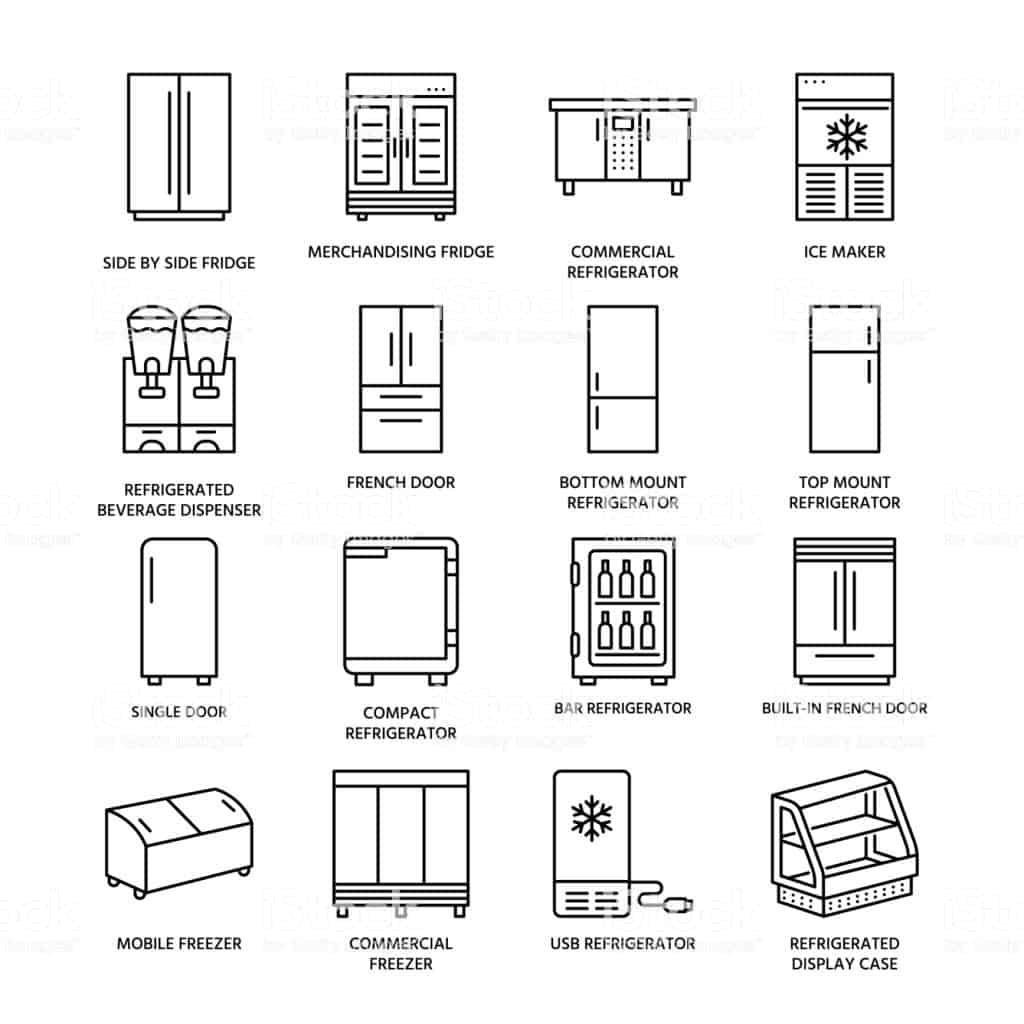 Freezer Types