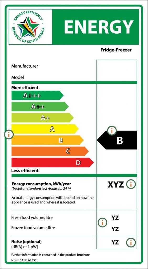 Fridge Energy Classes